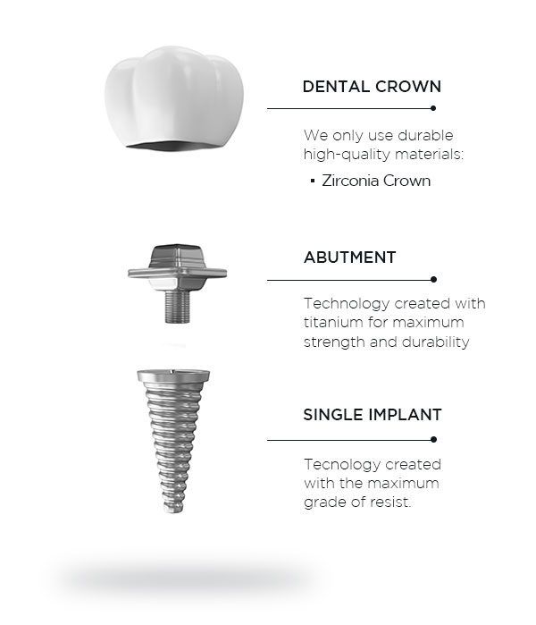 Dental Implant pieces